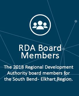 Regional Development Authority Board Members